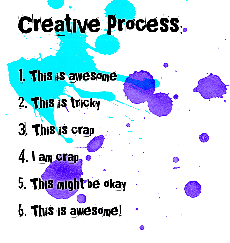Creative-Process--for-blog.jpg
