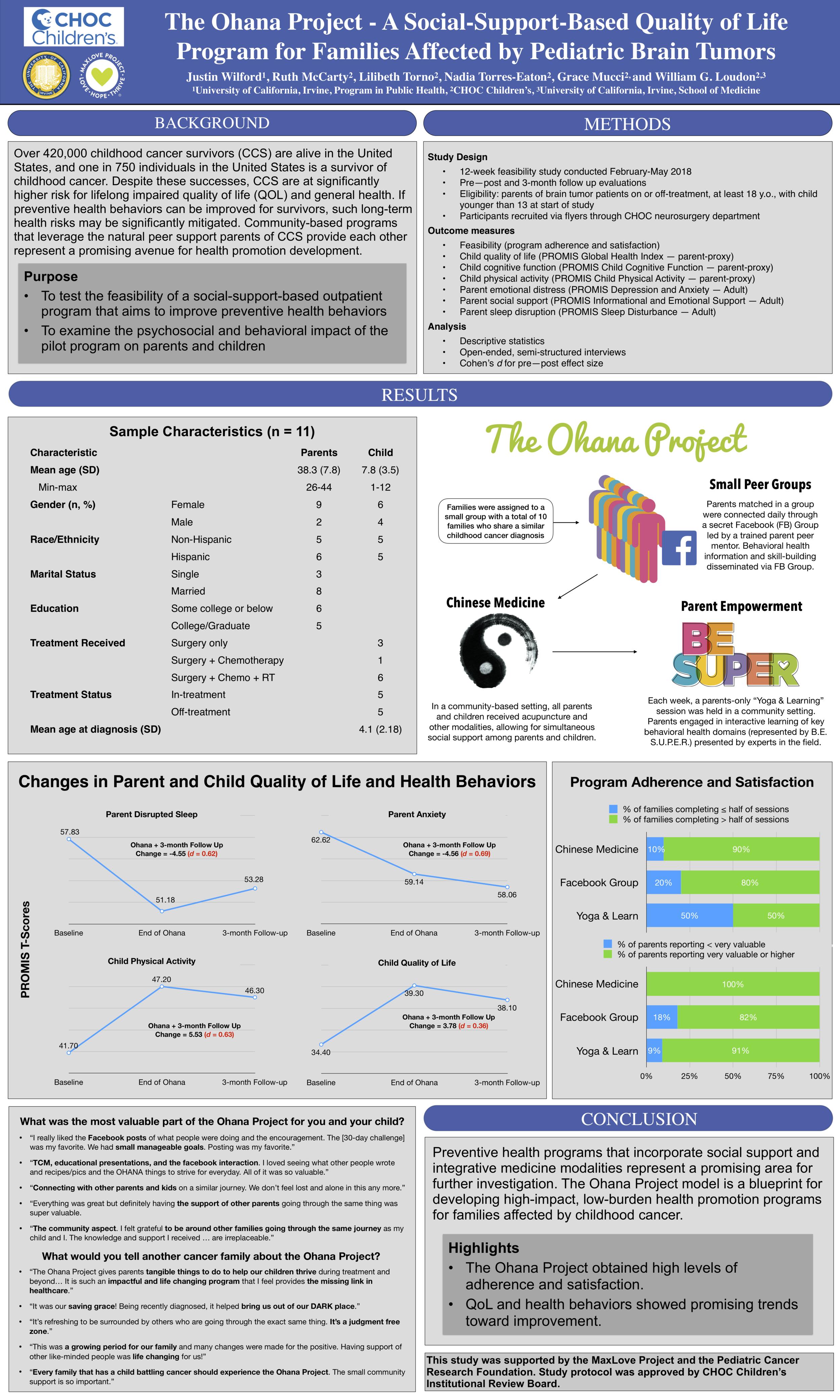 Ohana Results - CHOC Panel v. 3 png.png
