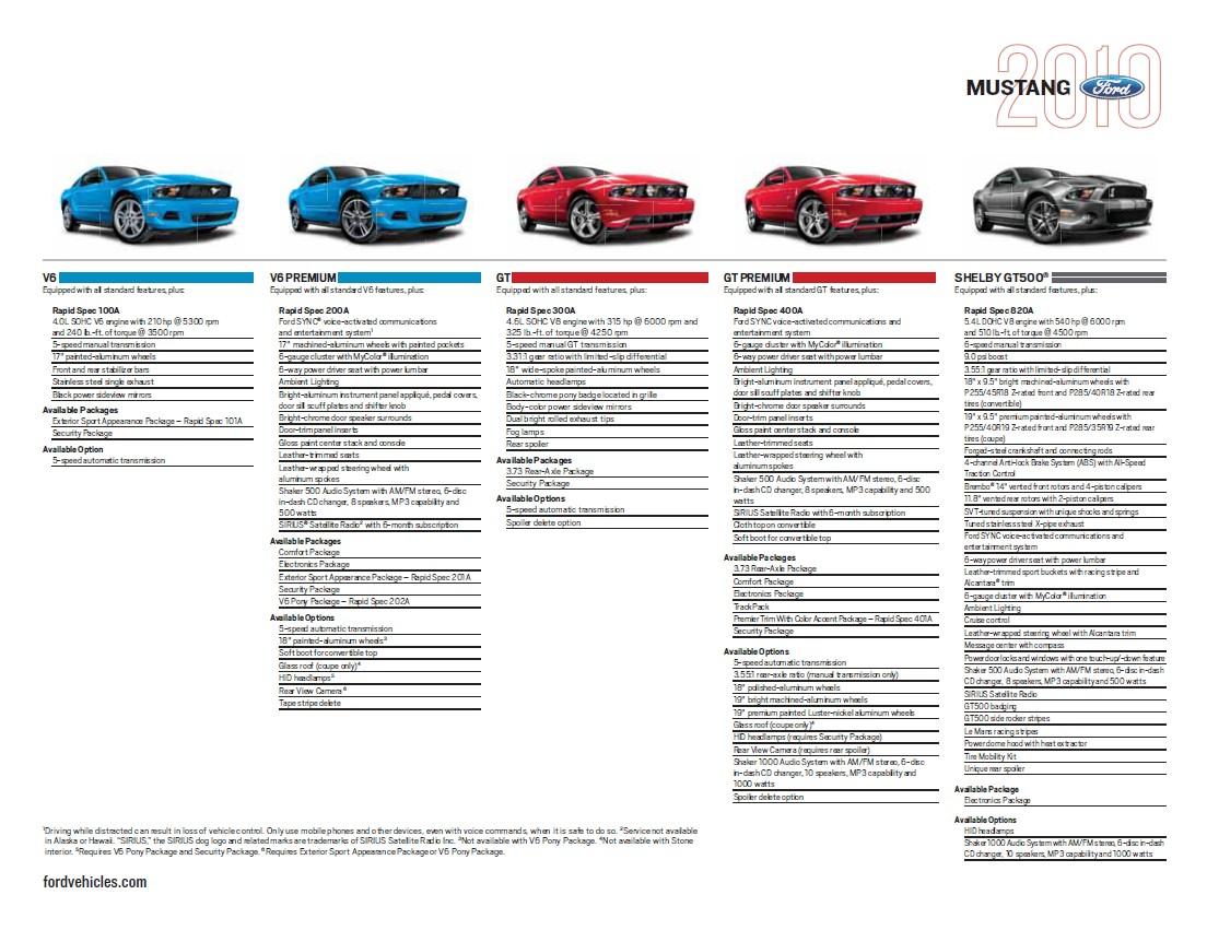 2010-ford-mustang-brochure-14.jpg