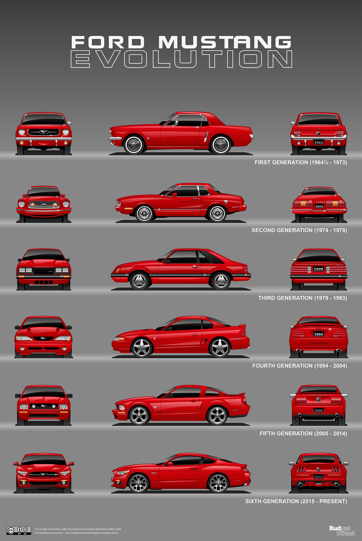 2015-1964-ford-mustang-evolution-02.jpg