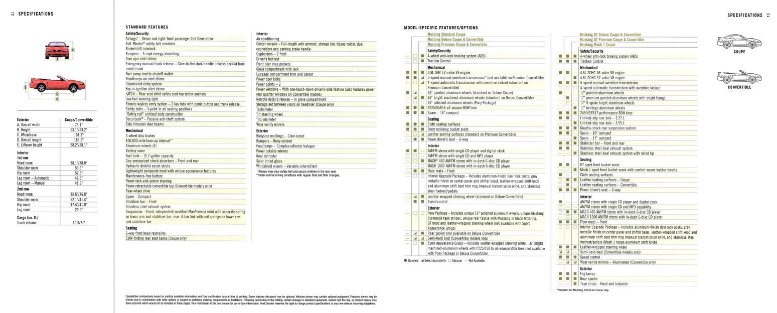 2003-ford-mustang-brochure-08.jpg