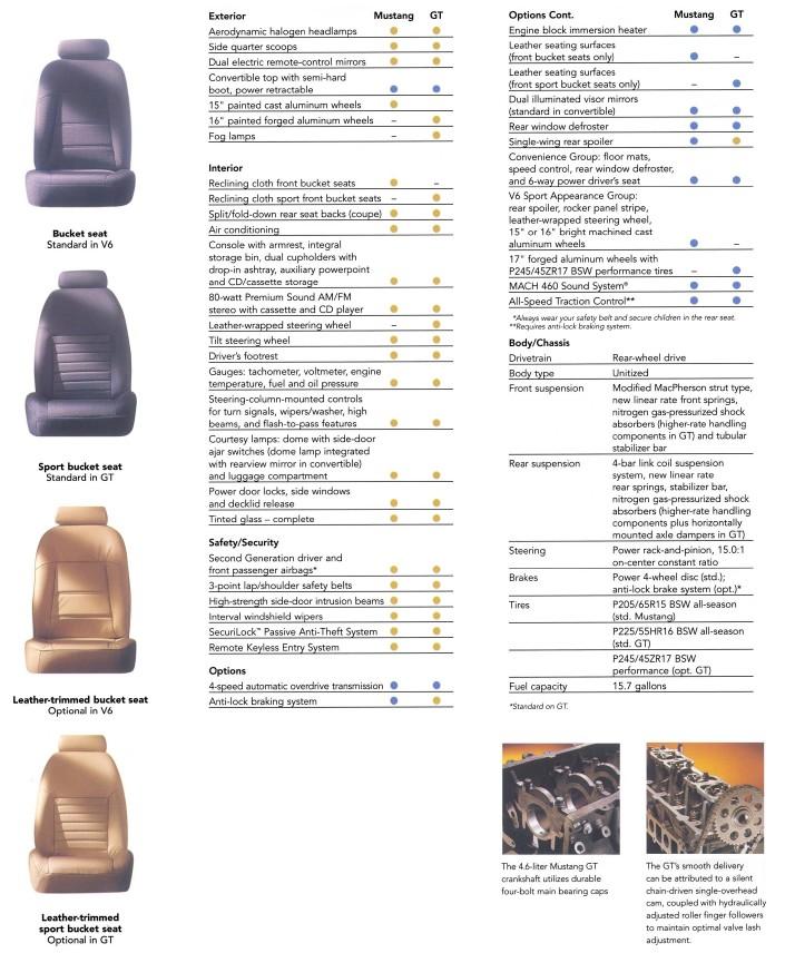 2000-ford-mustang-brochure-04.jpg
