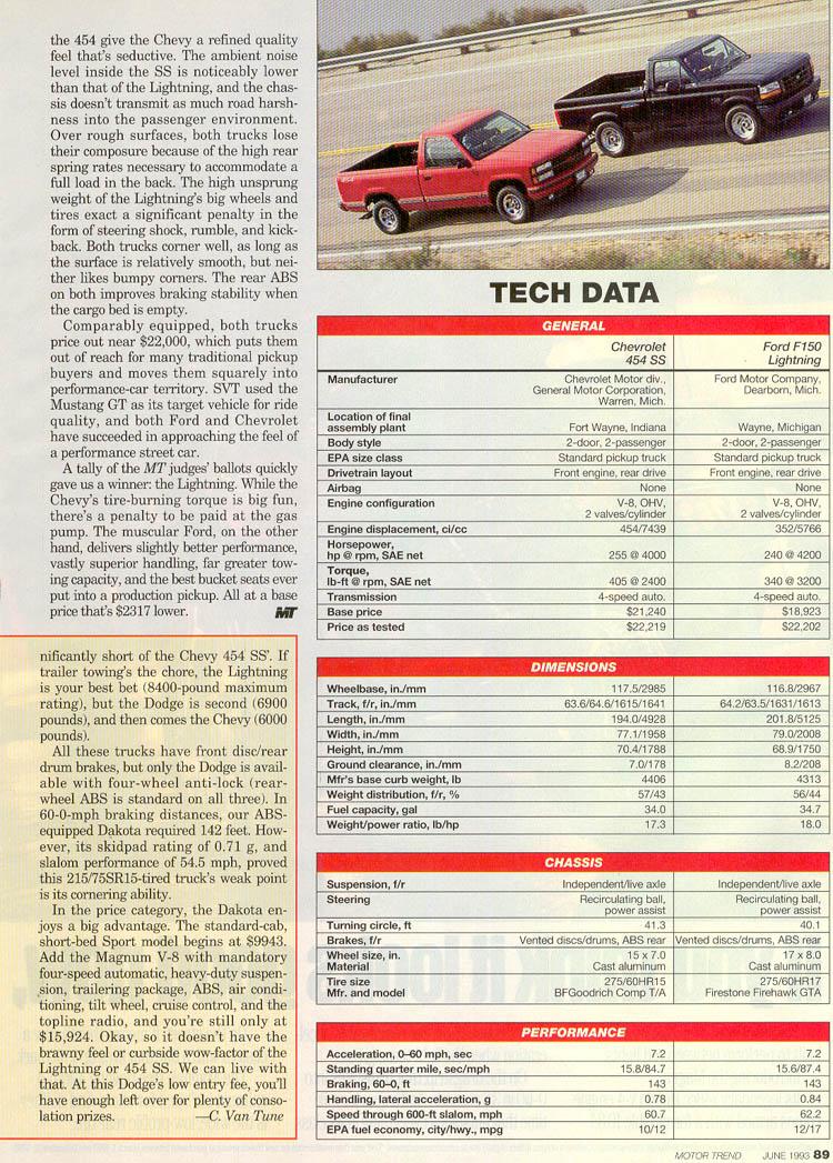 1993-ford-f150-lightning-vs-chevrolet-454-ss-04.jpg