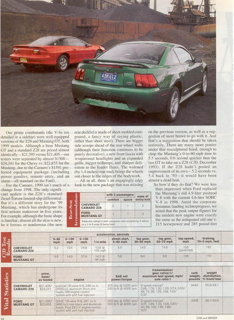 1999-ford-mustang-gt-vs-chevrolet-camaro-z28-03.jpg