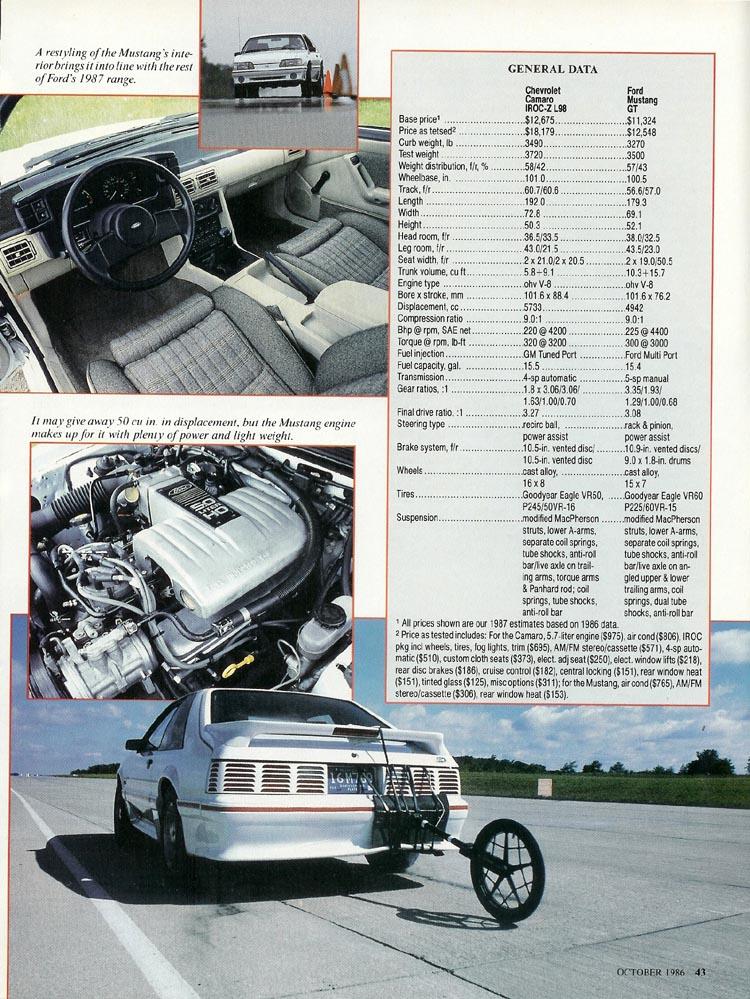 1987-ford-mustang-gt-vs-chevrolet-camaro-iroc-z-05.jpg