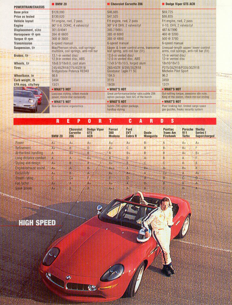 2000-ford-mustang-cobra-r-vs-competition-high-speed-shootout-27.jpg