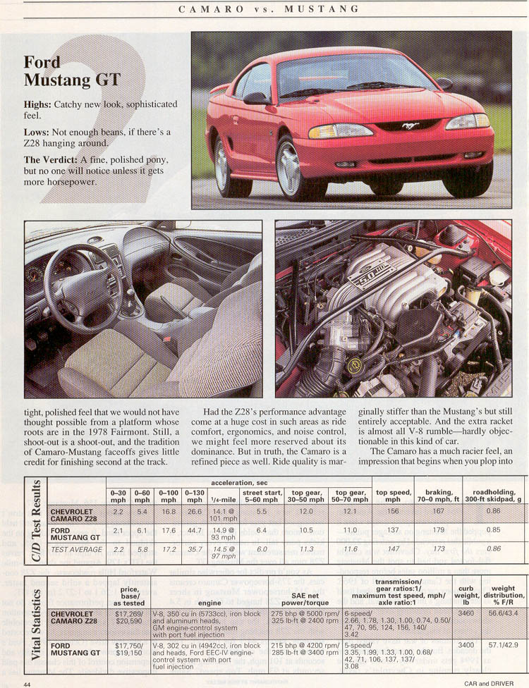 1994-ford-mustang-gt-vs-chevrolet-camaro-z28-pony-wars-03.jpg