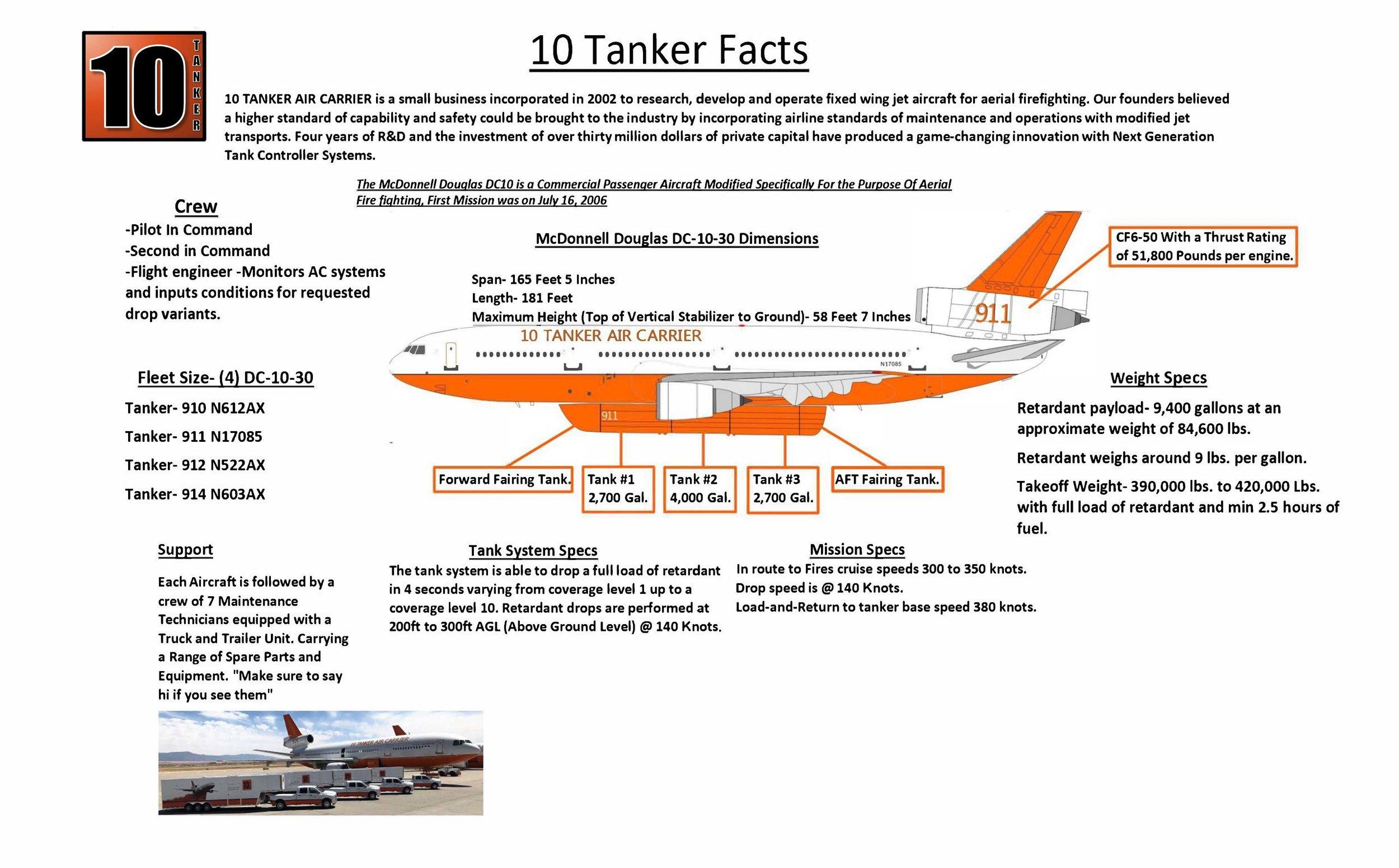 10+Tanker+Facts+Sheet+Rev+4+(18-Jun-19)+.jpg