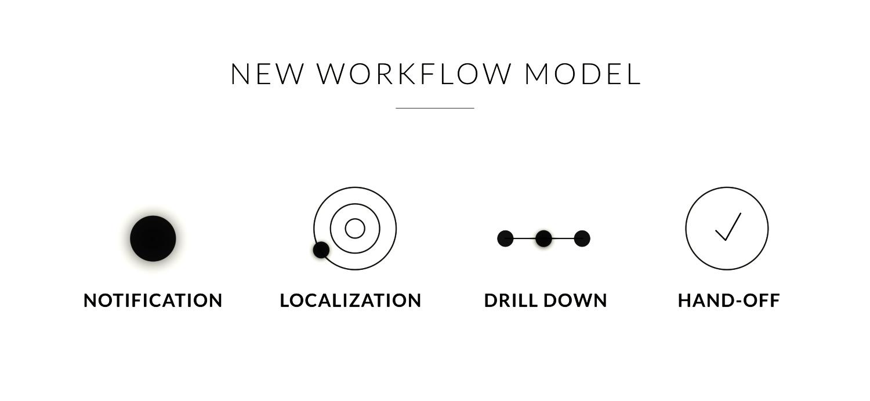 constellation_workflow.jpg