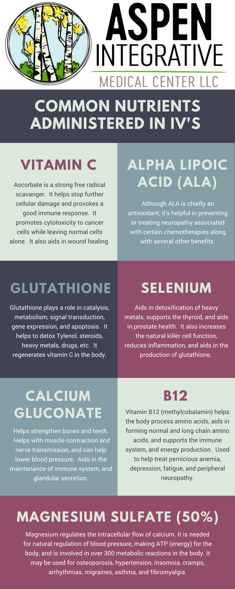 Common Nutrients Administered IN iv'S.png