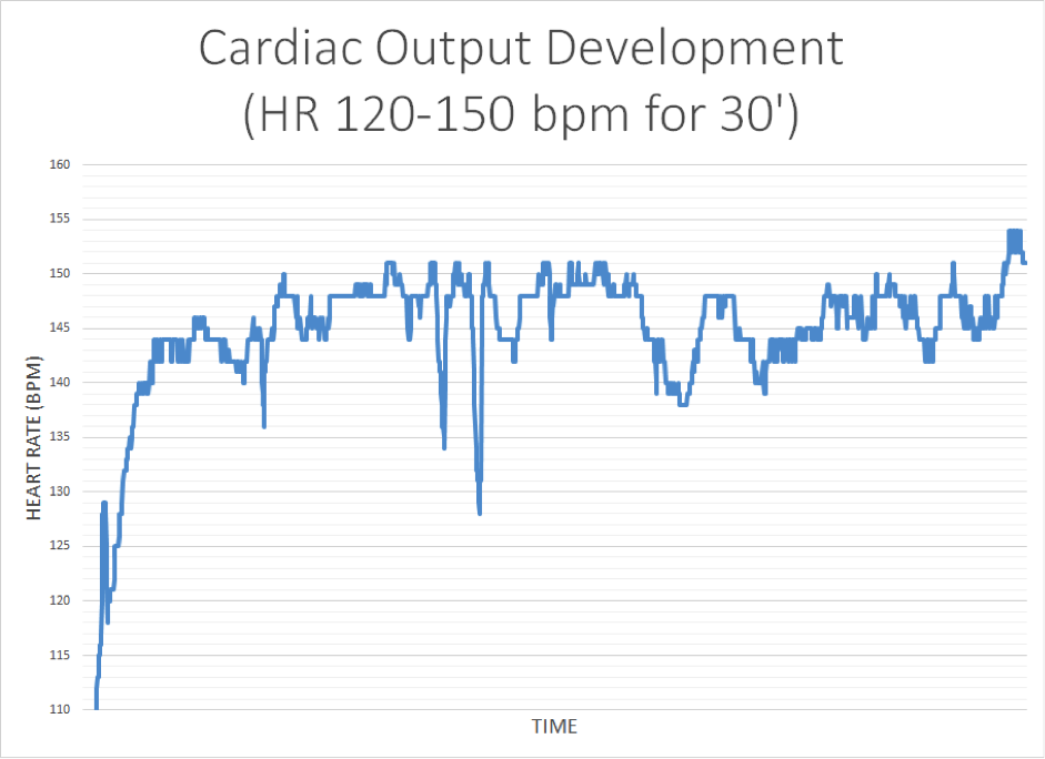 Cardiac-Output-Grapch.png
