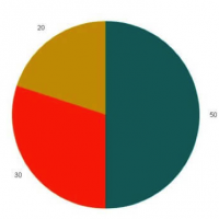 Pie-Chart.png