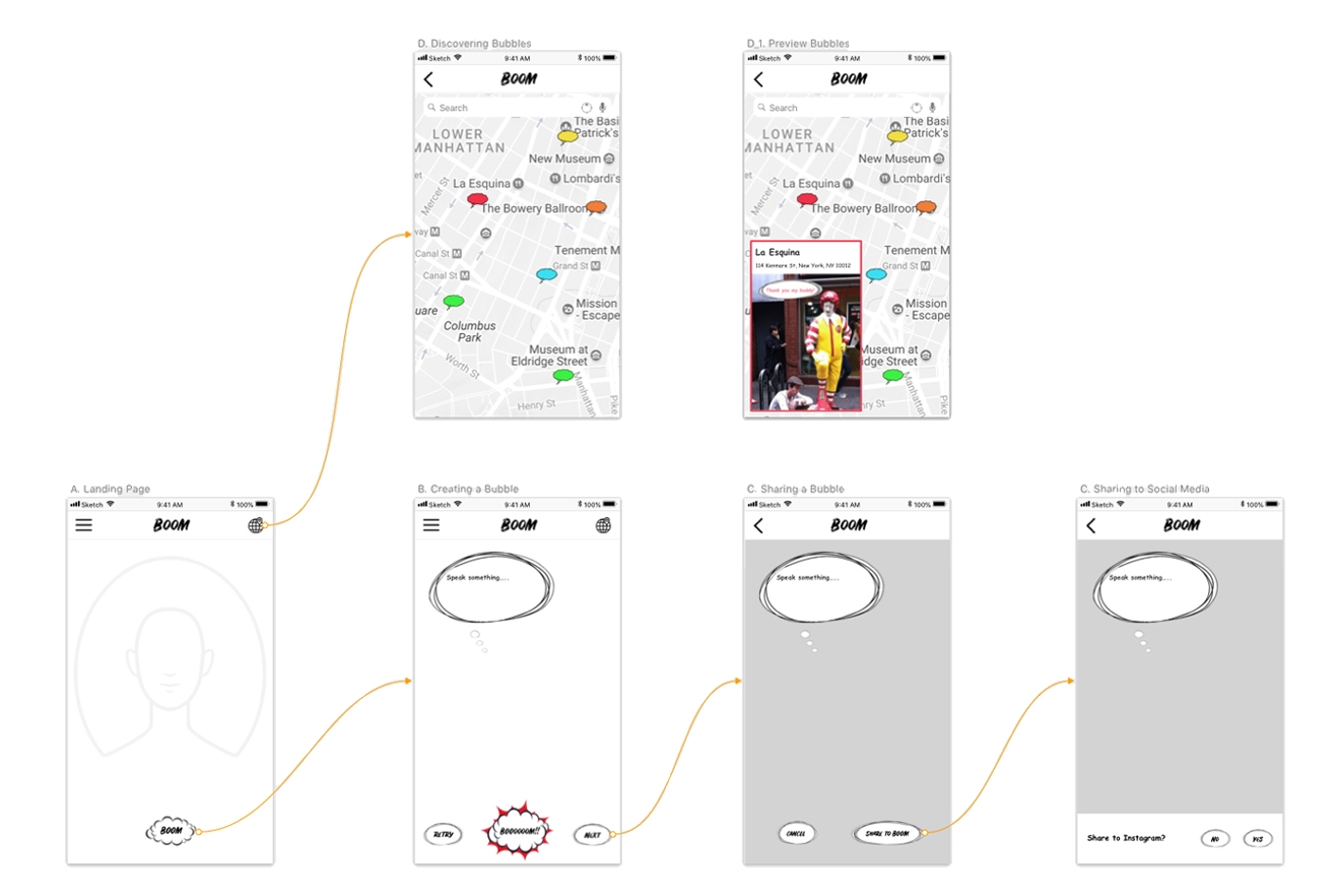 uxflow_prototype_version1.jpg