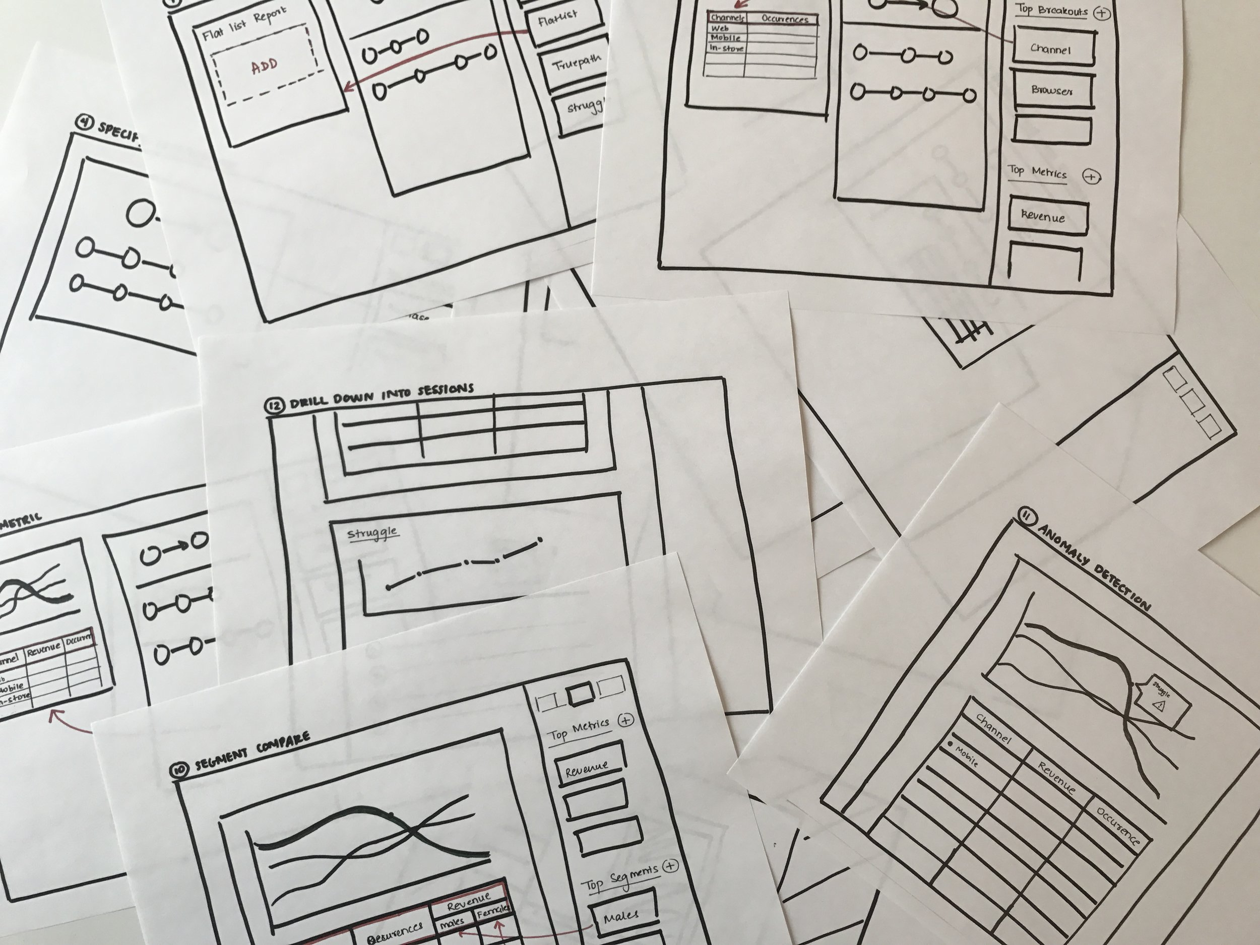 wireframes.jpeg