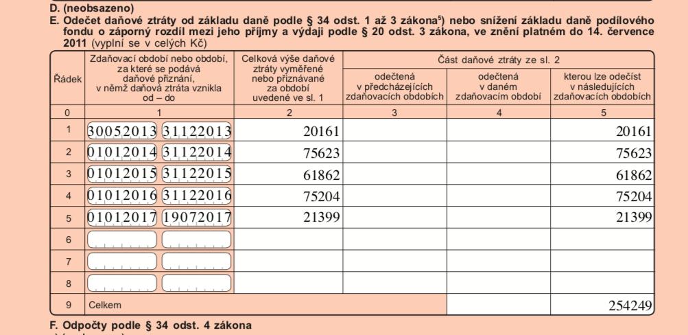 Скриншот последней налоговой декларации — раздел «Убытки»