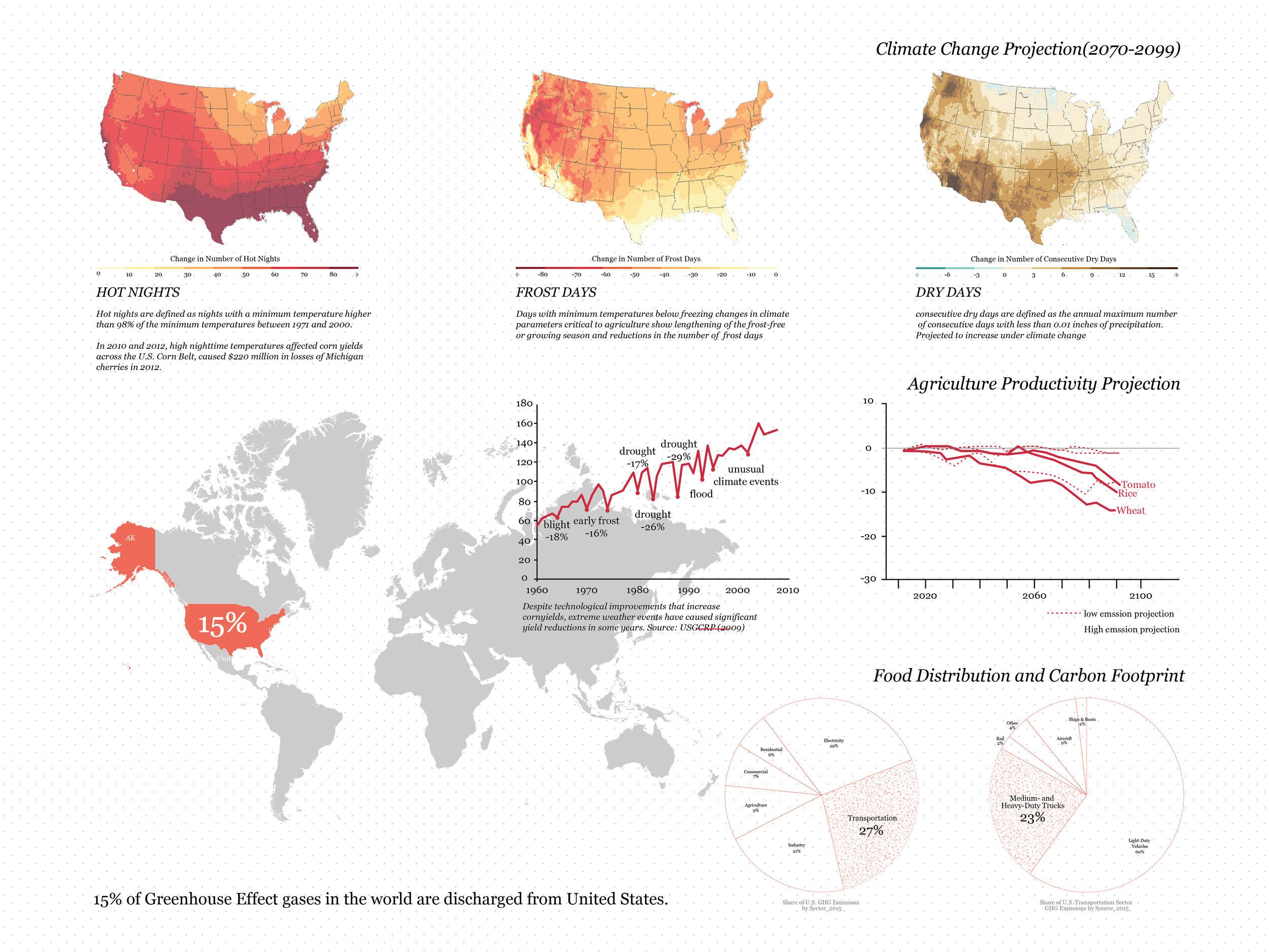 climate change-01-01.jpg