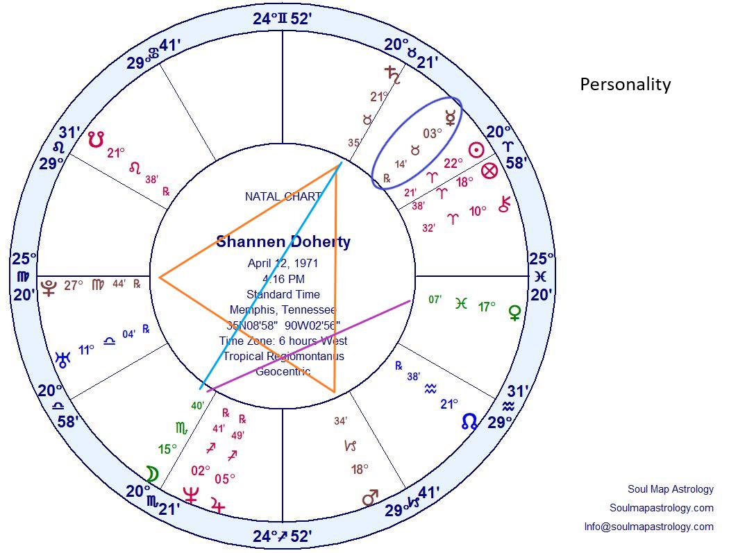 Shannen Doherty Case Study — Soul Map Astrology
