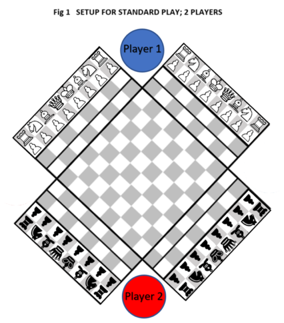 Figure 1 - Set up For Standard Play - 2-Players