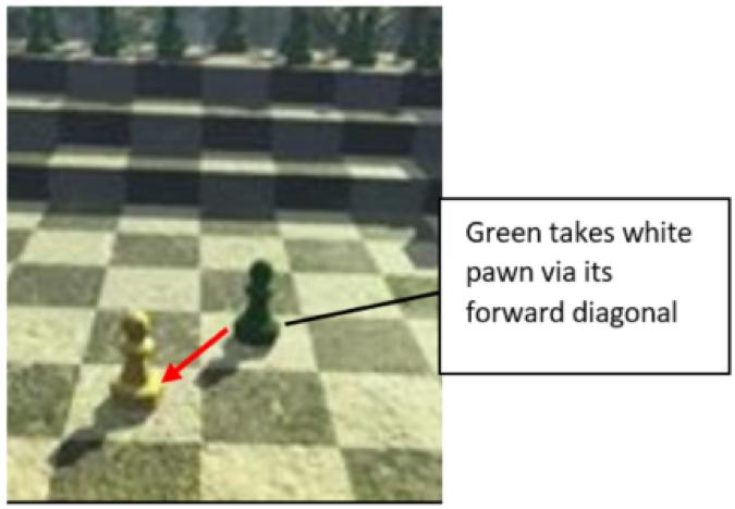 Figure 4 - Green takes White Pawn via its forward diagonal