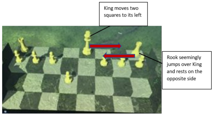 Figure 8a - How the Castling manoeuvre works