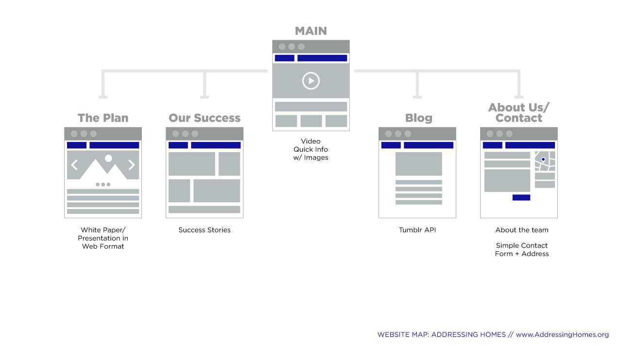 AH-SiteMap.png