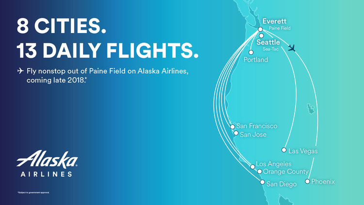 Regional Airports Like Bellingham And Everett Often Have Lower Fares Due To Lower Taxes