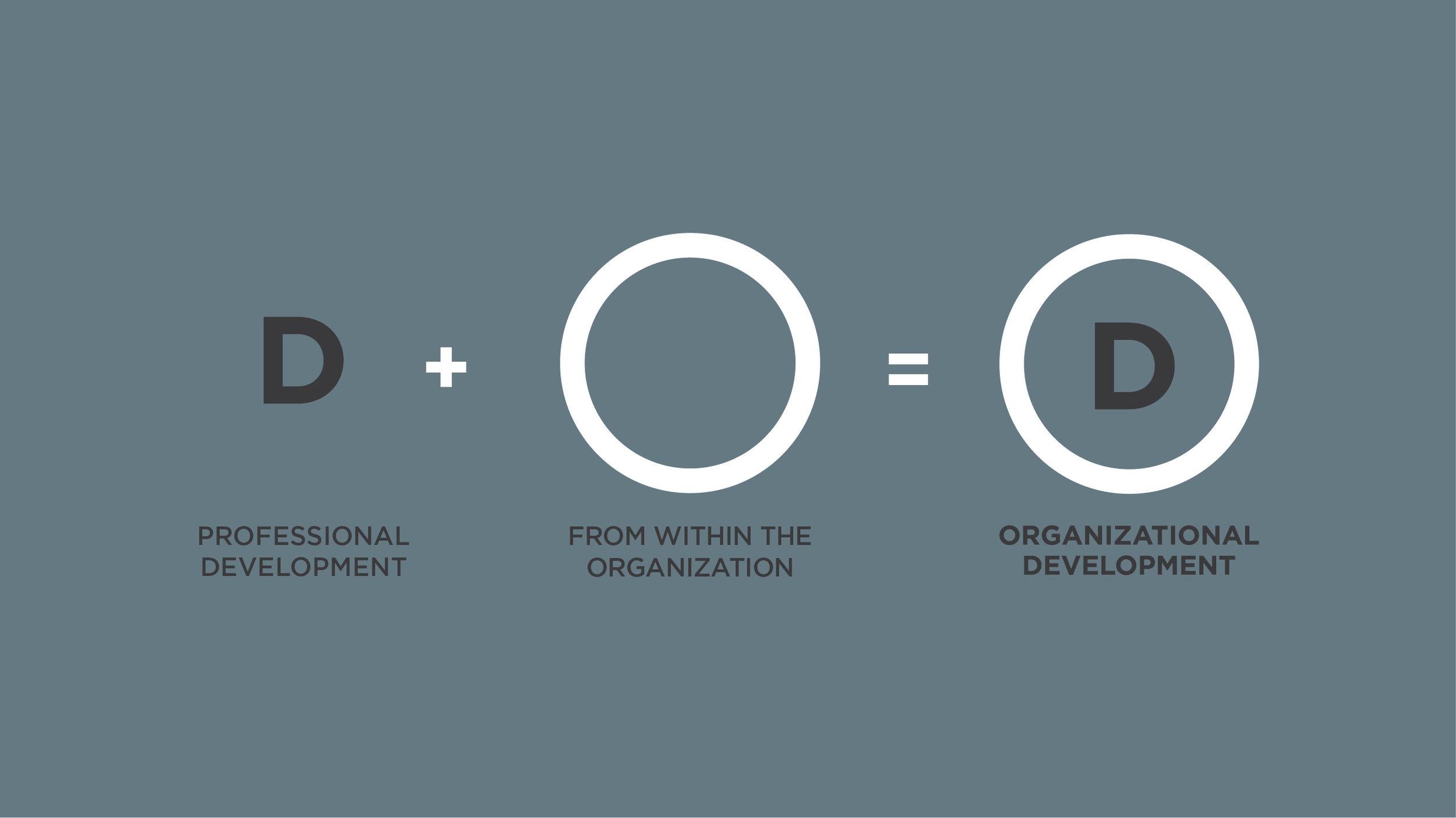 OrganizationalDevelopment-SimonLever-CPA-Business-PeteDesignCompany-Branding-BrandIdentity