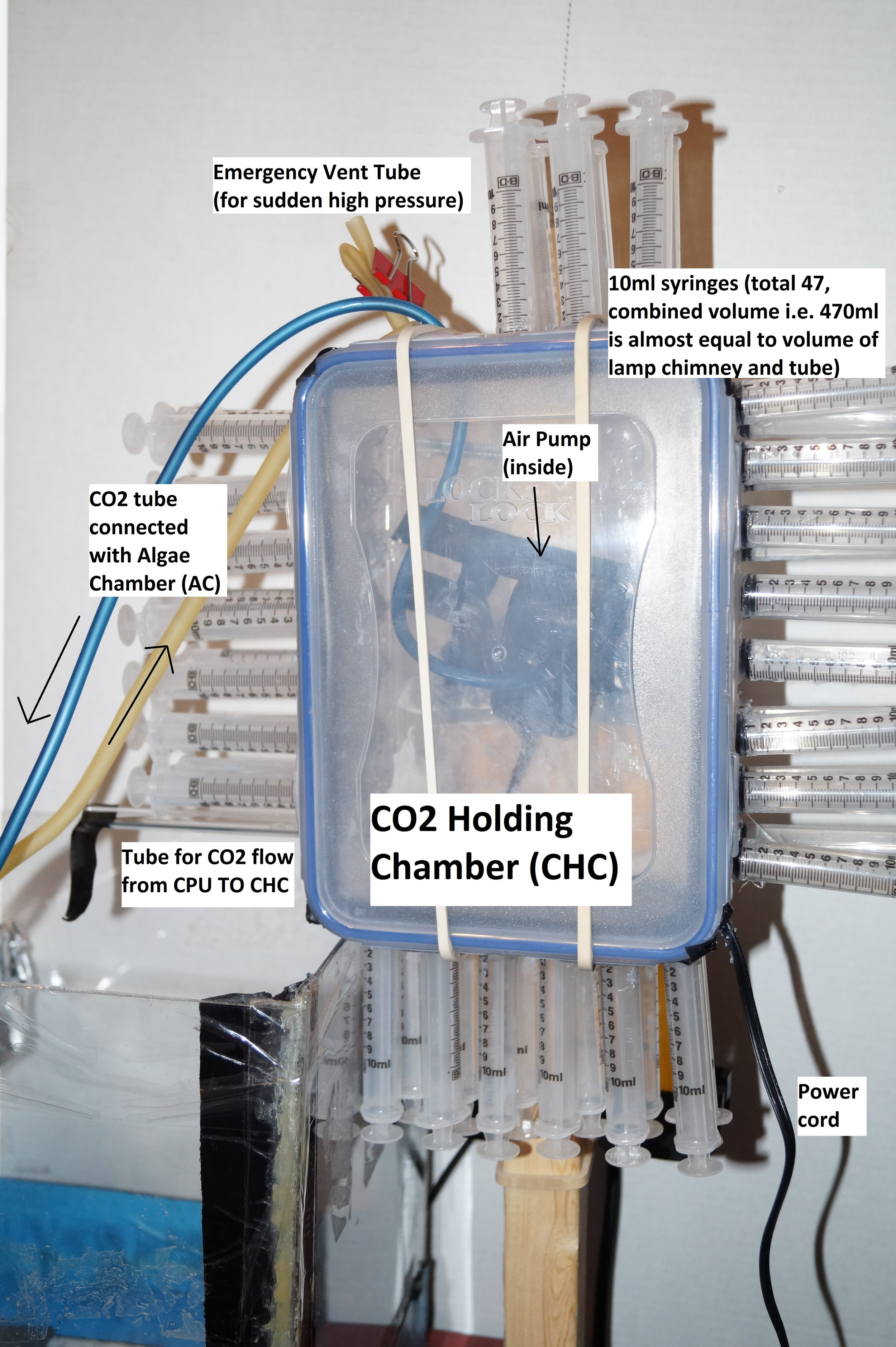 Figure 2. CO2 Holding Chamber (CHC).