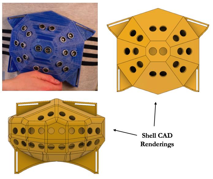 Figure 5. First prototyped sensor shell.