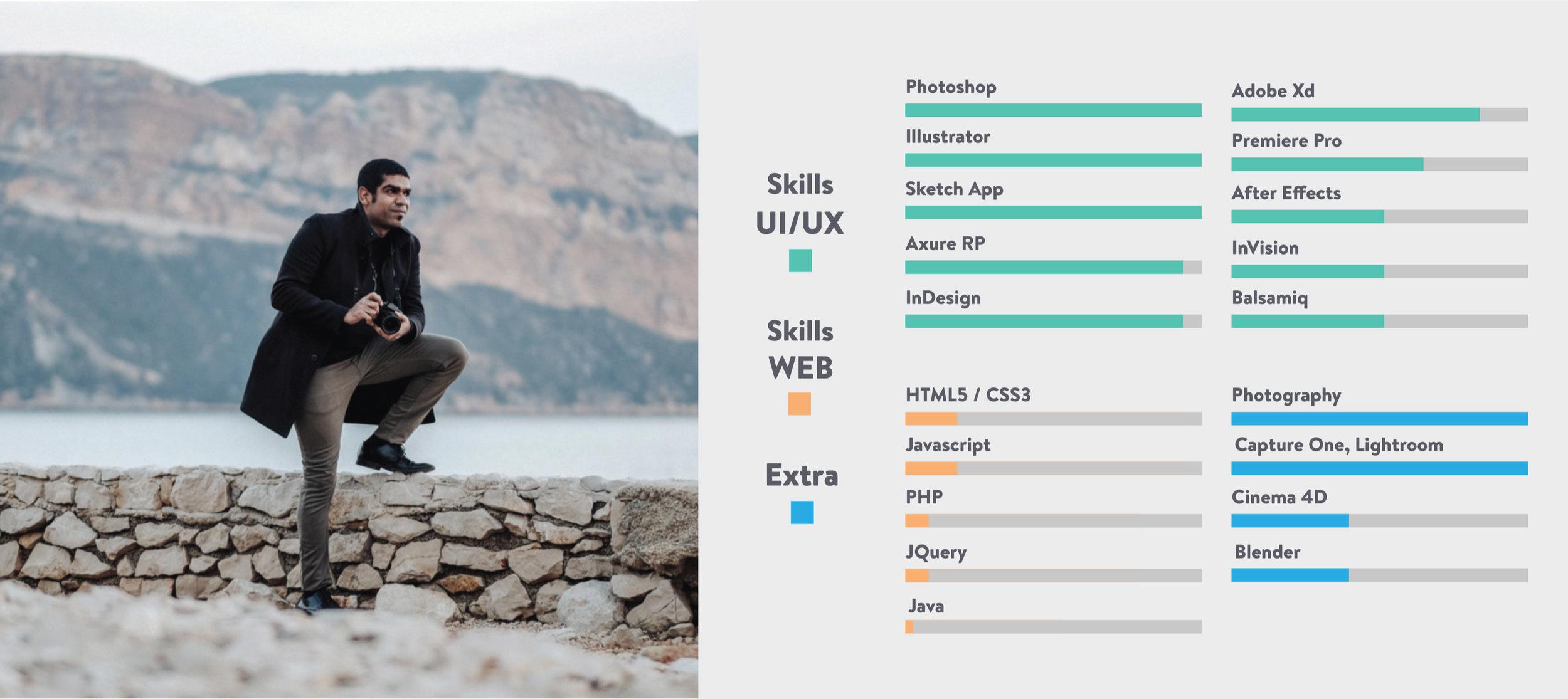 UI/UX designer & visual art director