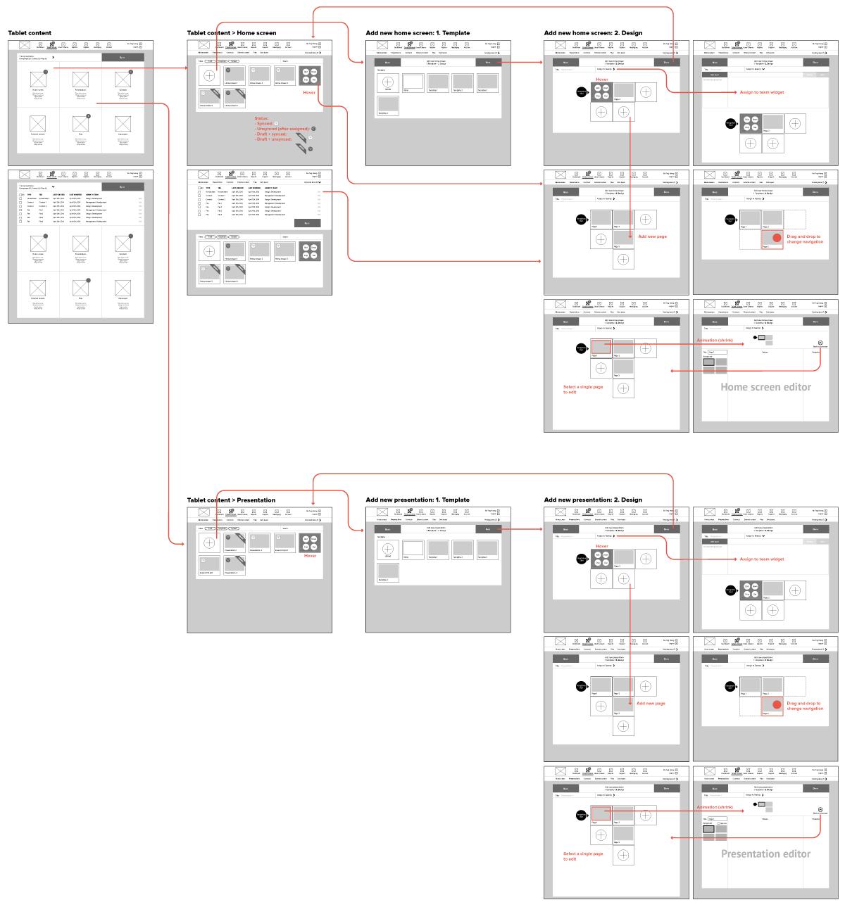 The pitch card editor & presentation editor: Interaction design