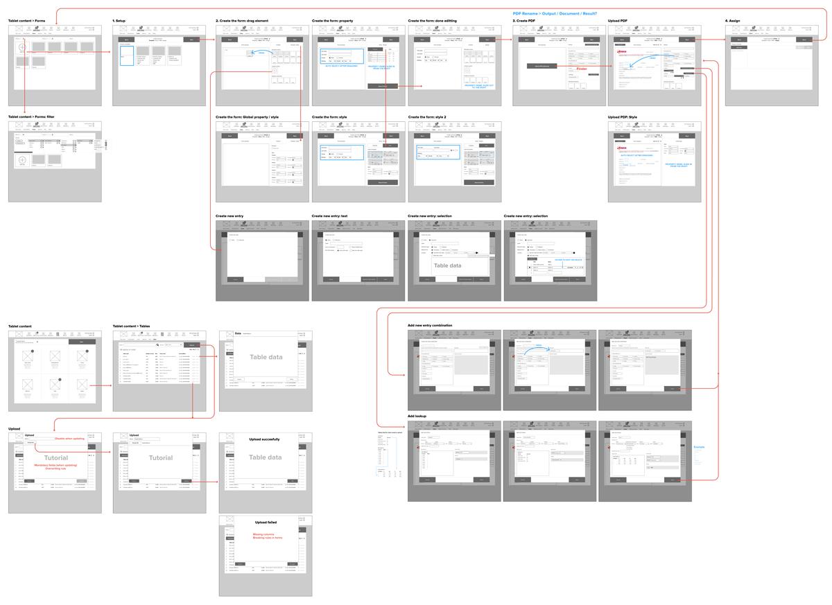 Form editor: Interaction design