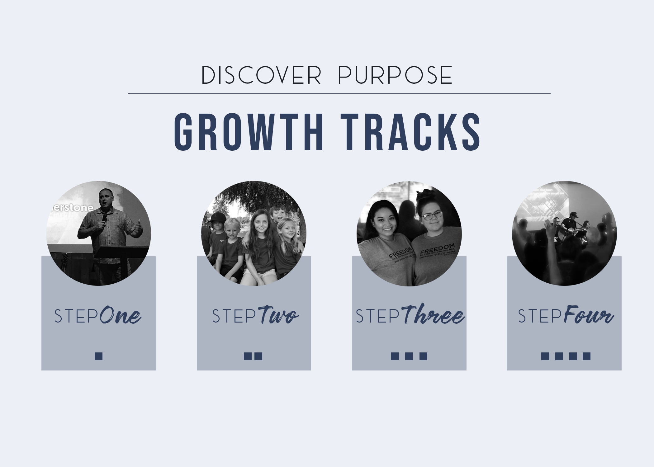 growth tracks.png