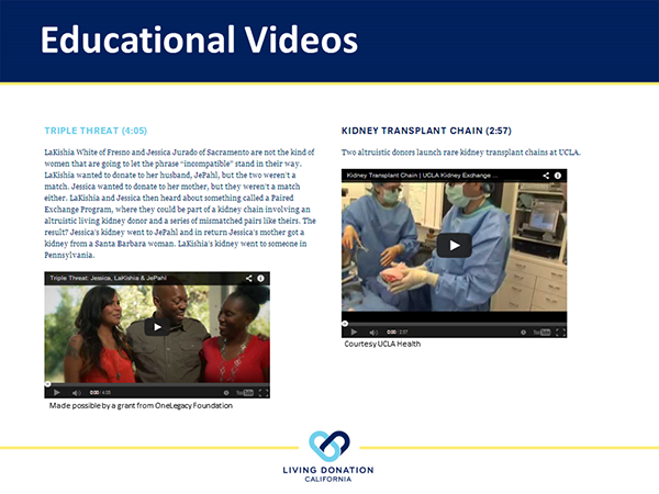 A dozen videos informed potential living donors about the risks, benefits, and human impact of living kidney donation.