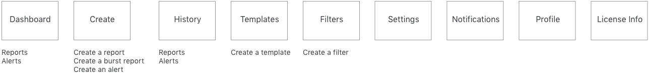 App Structure 1.png
