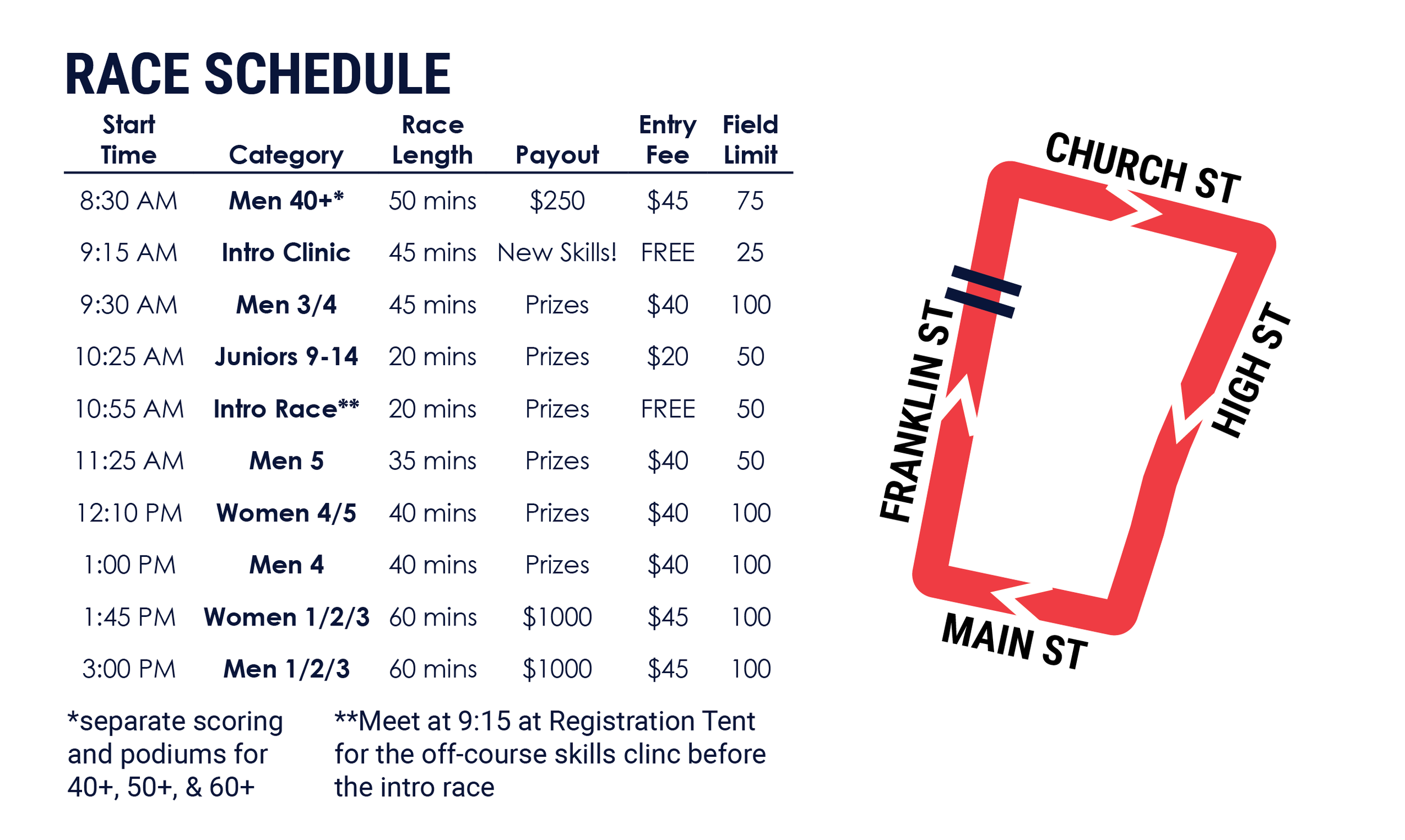 Schedule and Course Map-02-02.png