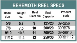 BEHEMOTH-SPECS-300x169.jpg