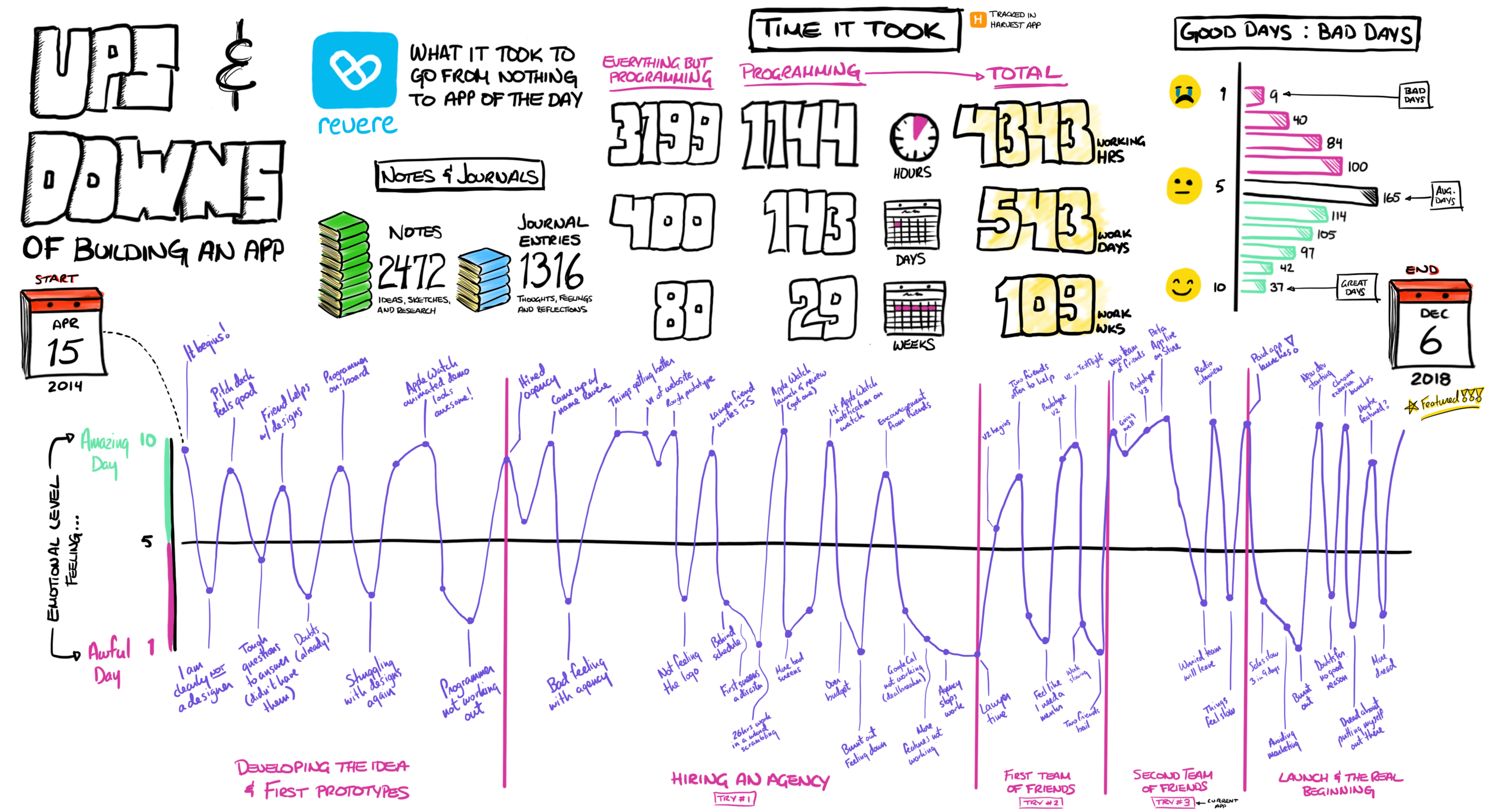 Ups and downs graphic-V3.PNG
