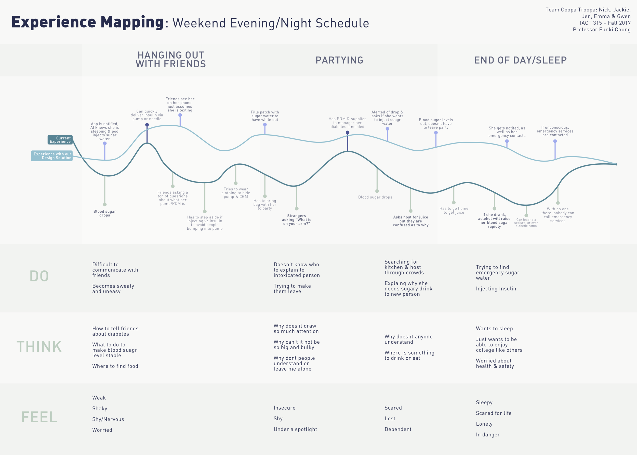 Weekend Schedule copy 2.png