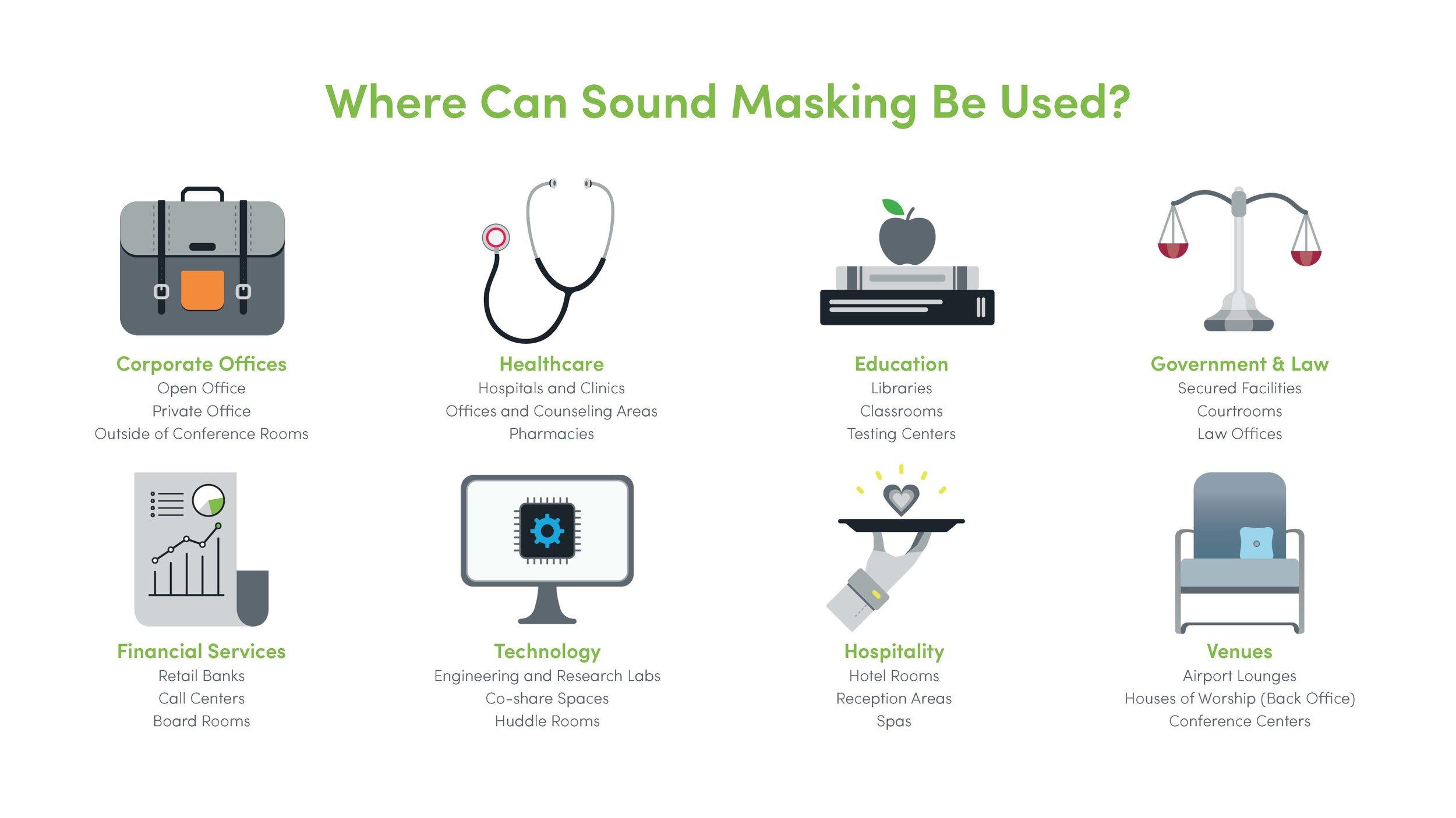 dancker_Sound Masking__Page_18.jpg