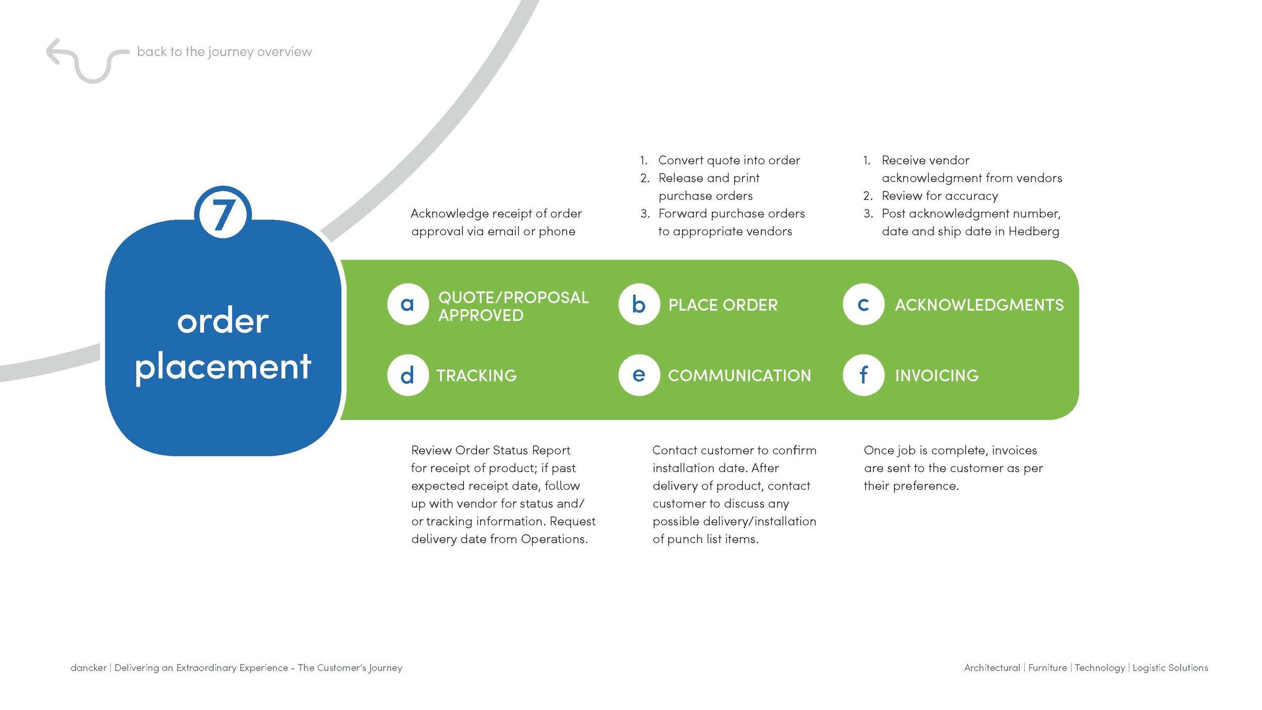 dancker_Customer Journey_Interactive Process_draft 3_Page_31.jpg