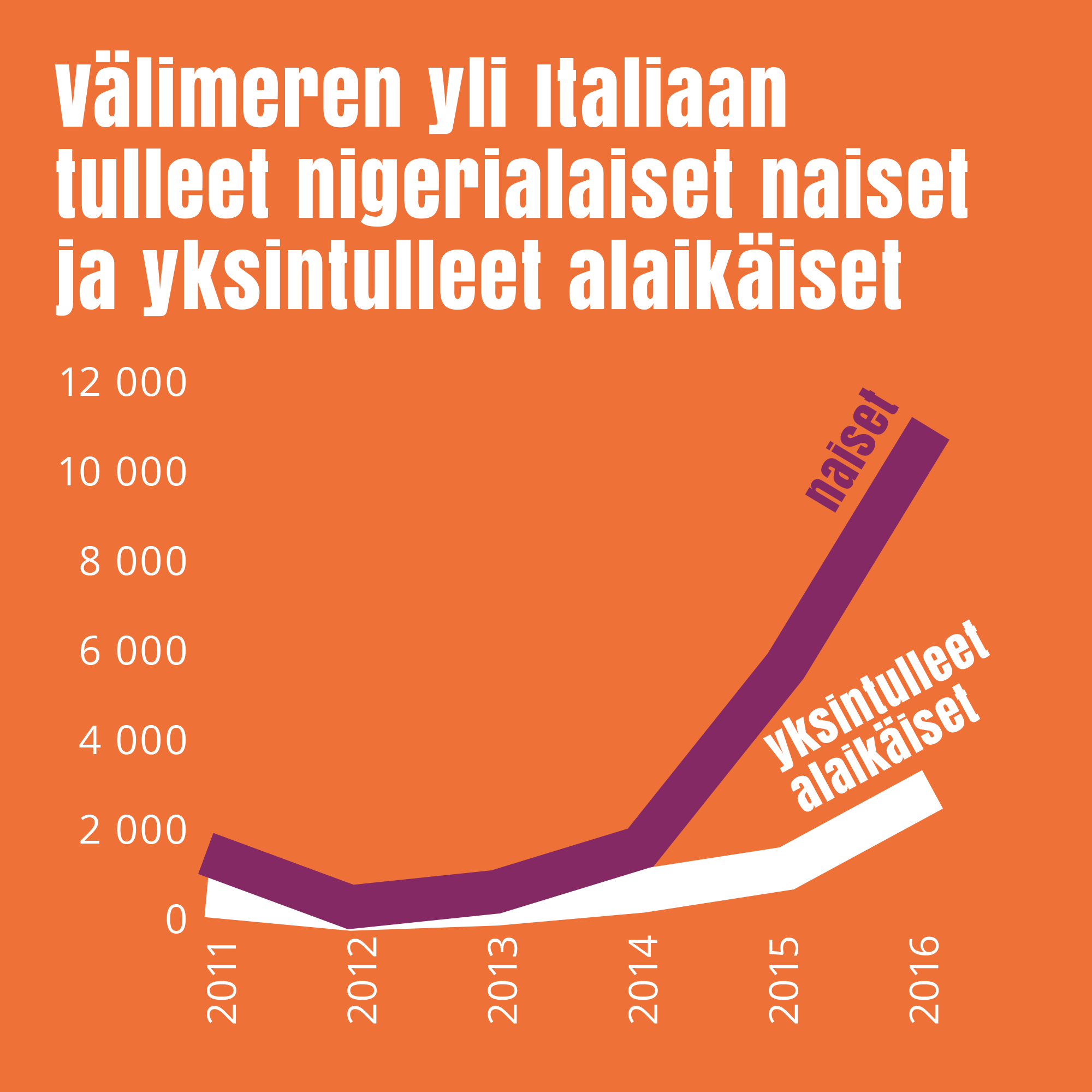 valimeren-yli-tulleet.png