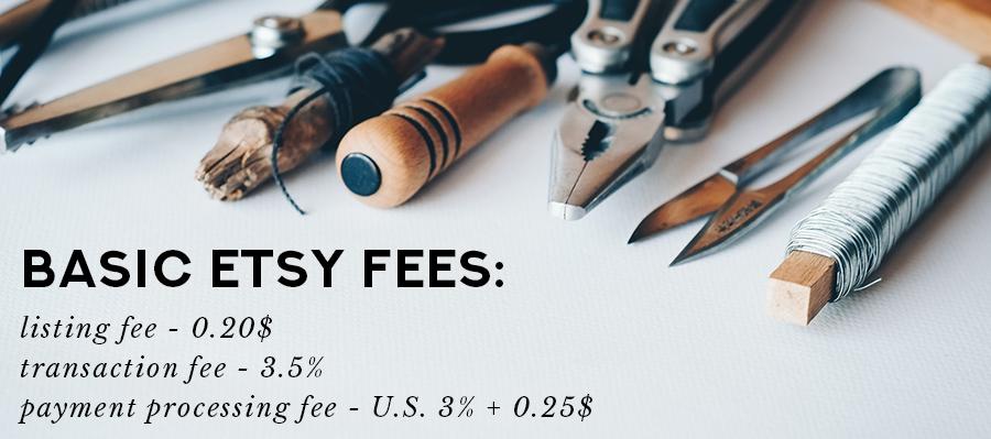 etsy fees breakdown