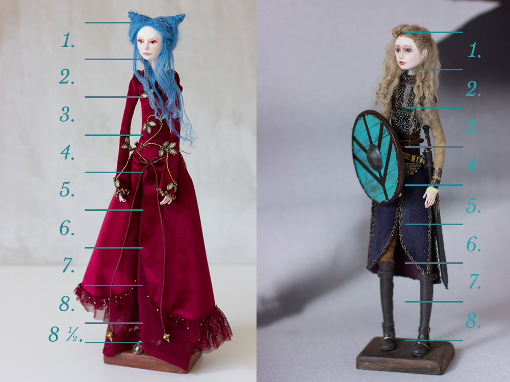 Adelepo dolls proportions