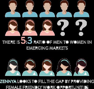 genderbalance.png