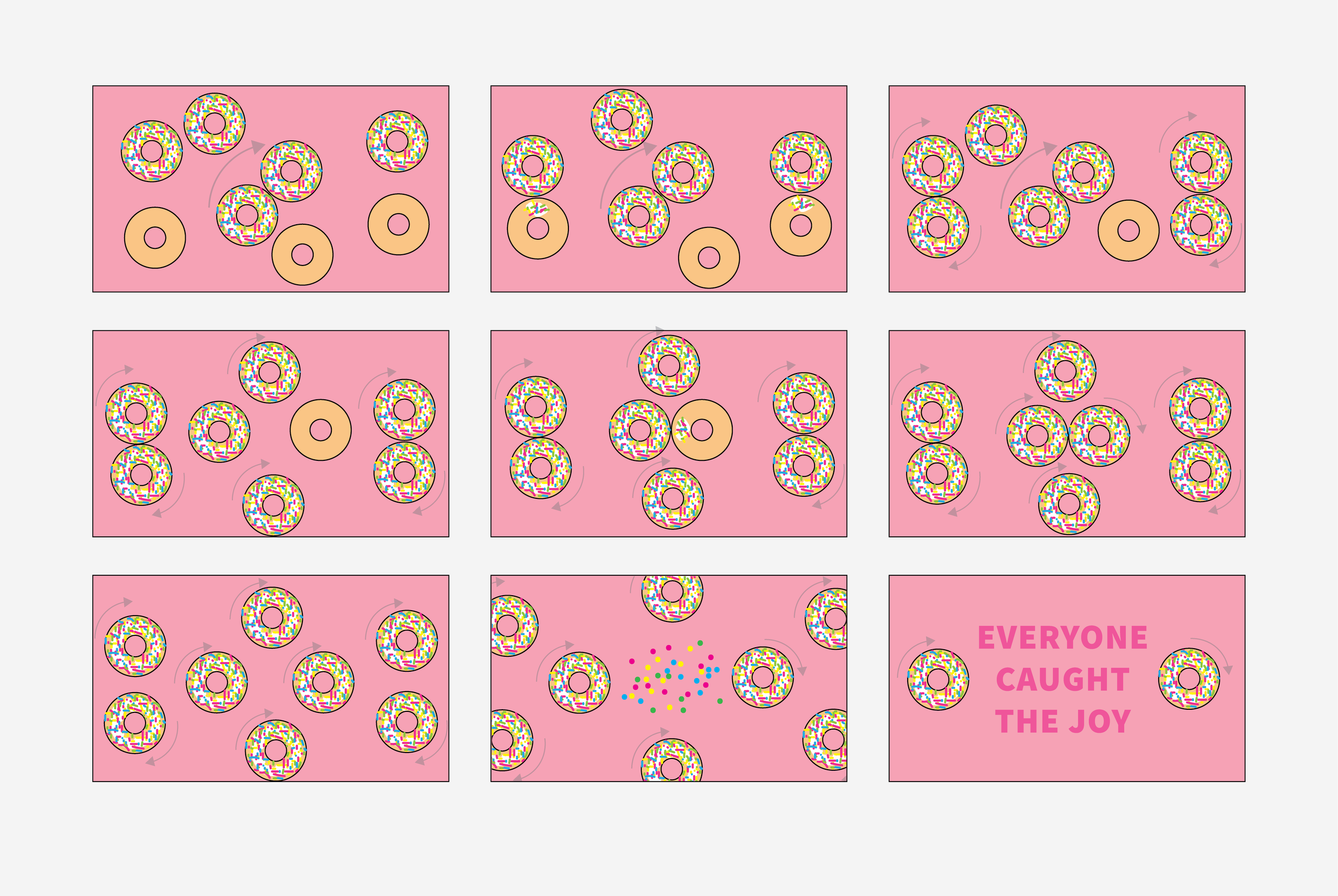 "The remaining plain doughnuts touch the sprinkled doughnuts to catch the joy and they all spin joyfully. Sprinkles form the words ""EVERYONE CAUGHT THE JOY."""