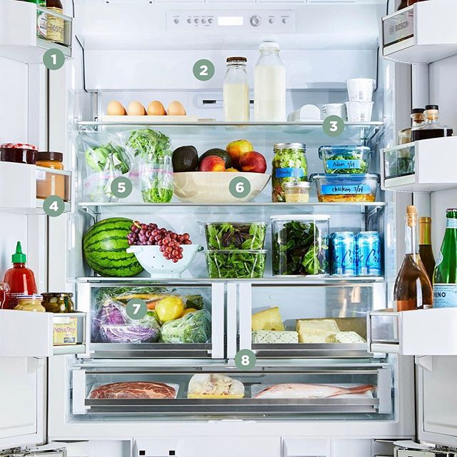 A nice write-up from @food52 on 9 storage hacks for a supremely organized refrigerator.  #Food52 #VeraIconicaKitchen #wellnesskitchen #organizedkitchen