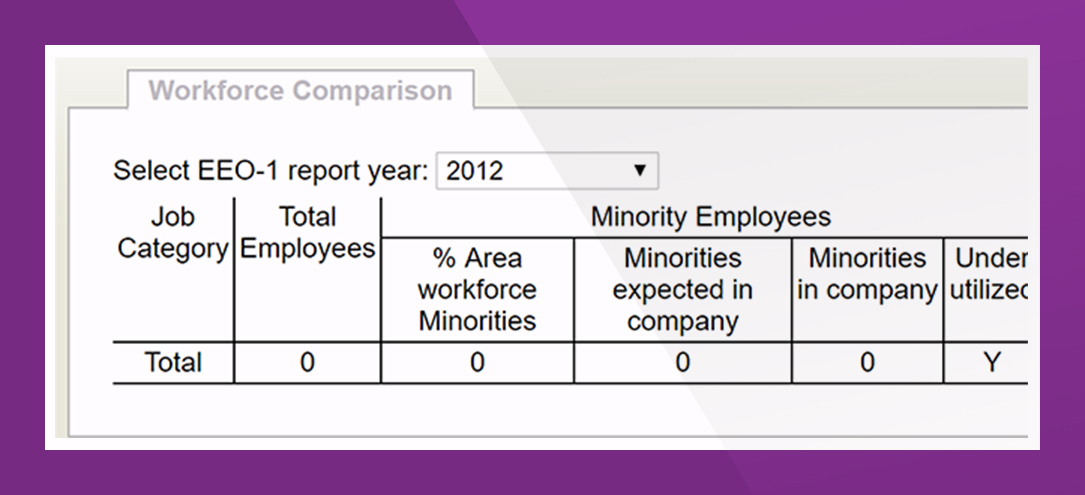 - Assign EEO-1 requirements by contract and evaluate contractors' workforce compositions against the US Census data. Identify and survey contractor's corrective action efforts and results annually.