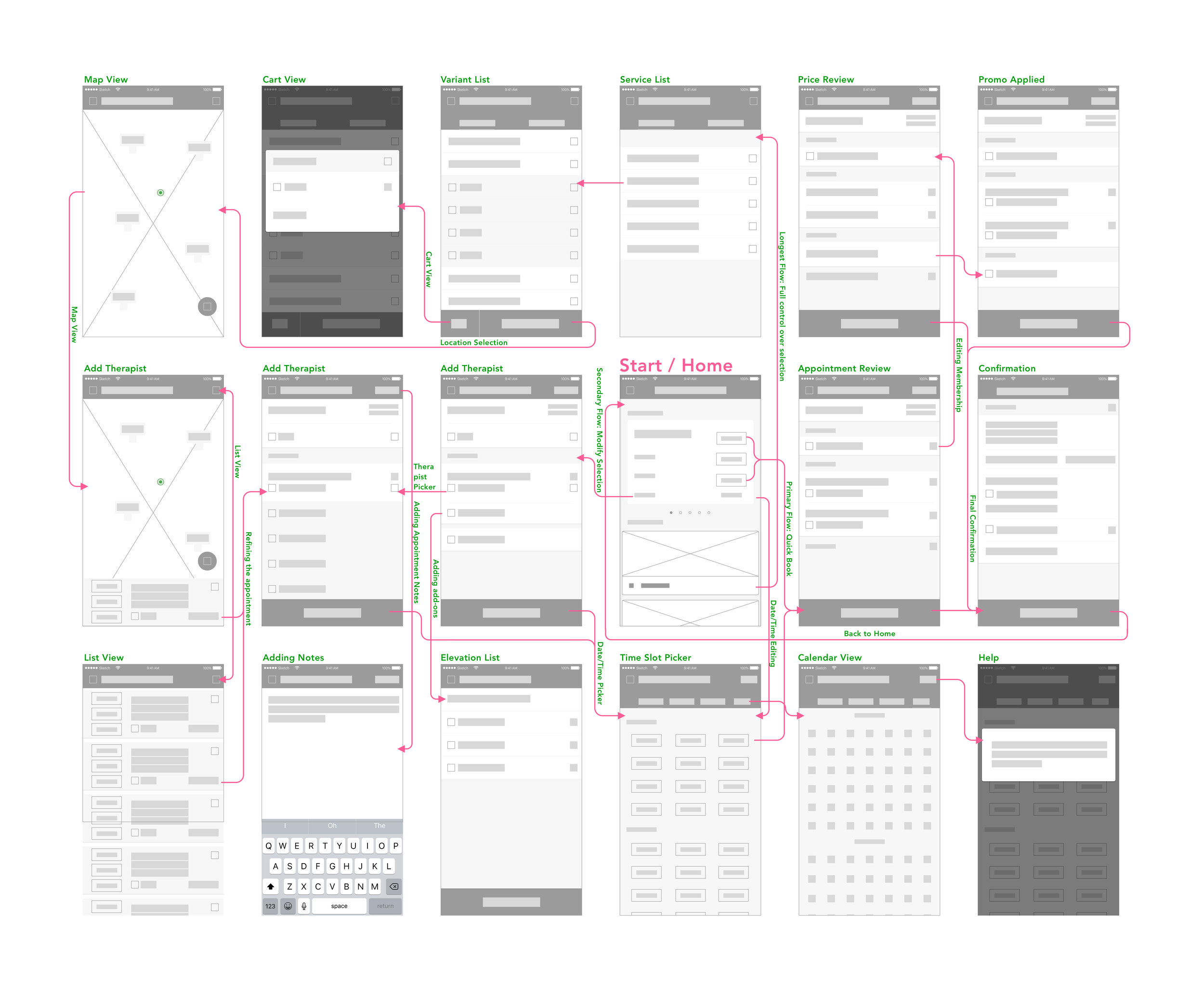 Wireframes and Flow@2x.jpg