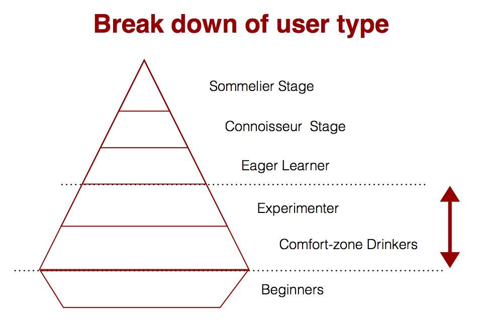user base definition.png